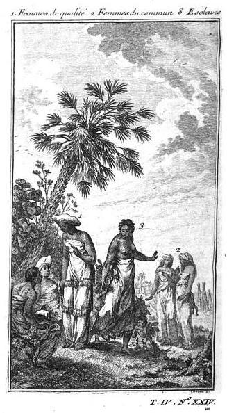 File:Habillement des Femmes de la Côte des Esclaves, Prévost Didot 1748.tiff