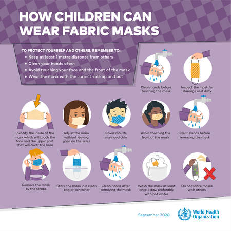 How children can wear fabric masks.png