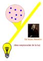 Idea corpuscular luz.png