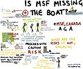 Is msf missing the boat (14182230567).jpg