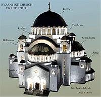 Isometric view Church of Saint Sava by P.Cikovac.jpg