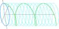 Kruhová polarizace.png
