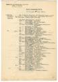 Leon Strzelecki - Rozkaz Wewnętrzny nr 39 - 701-001-106-061.pdf