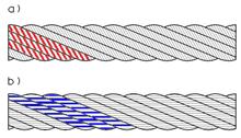 Drahtseil – Wikipedia