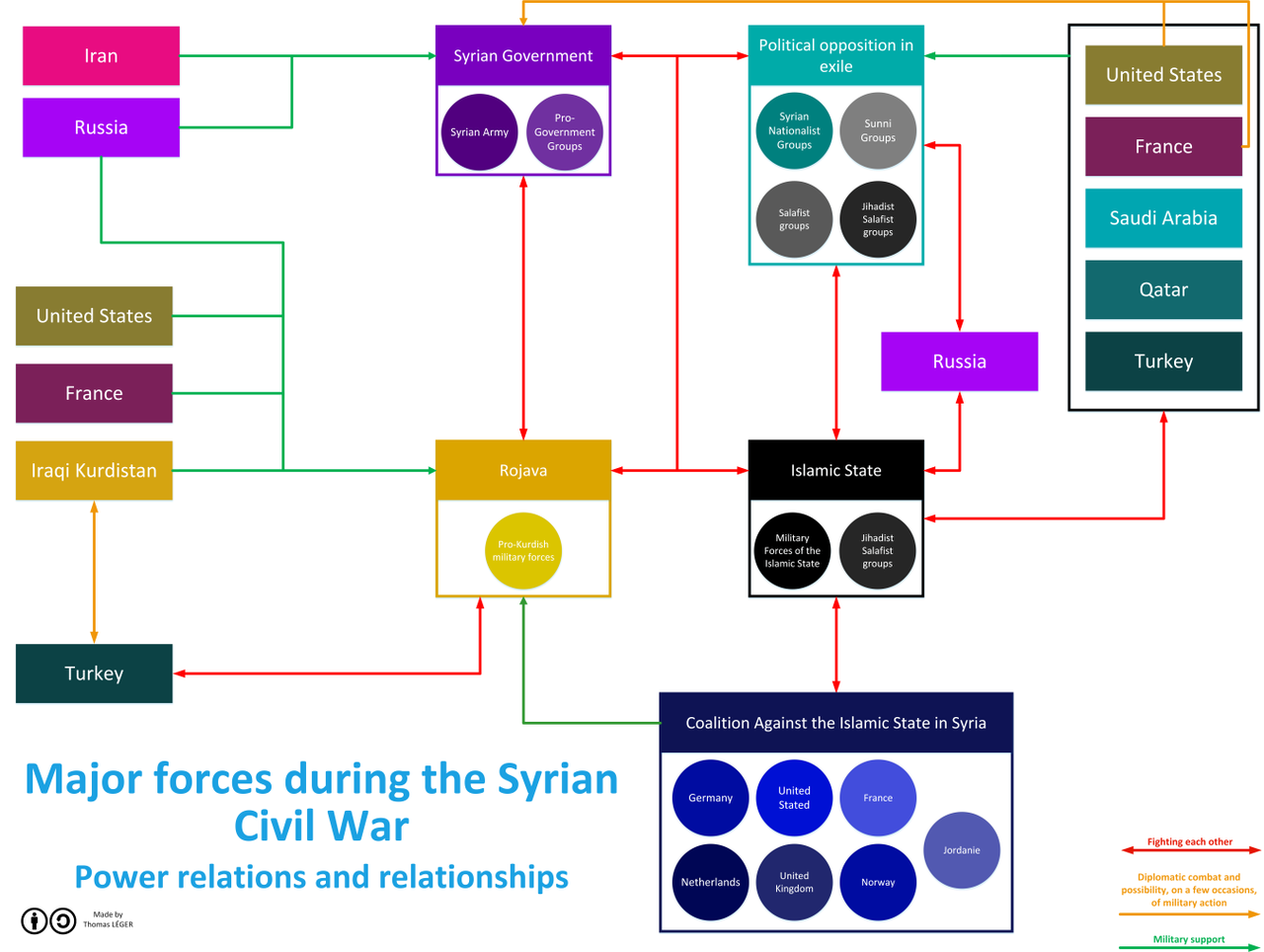 Which armed conflict is worse? Civil Wars or International Wars?