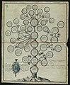 Maniuški. Манюшкі (1802).jpg