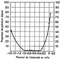 Marie Curie - L'isotopie et les éléments isotopes, 1924 (page 41 crop).jpg