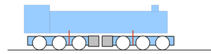 Meyer locomotive - Diagram of Meyer articulation system