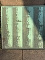 Monument morts Cimetière Perreux Marne 10.jpg