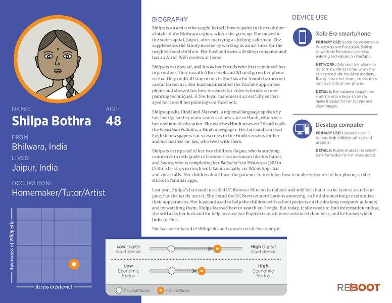 File:New Readers User persona, Shilpa, India.pdf