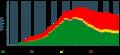 Norsk kulbrinteproduktion 1970-2020.png