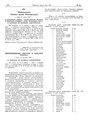 Obwieszczenie Ministra Spraw Wewnętrznych z dnia 11 maja 1927 r. o jednolitym tekście rozporządzenia Ministra b. Dzielnicy Pruskiej z dnia 12 sierpnia 1921 r. o wyborach do sejmików wojewódzkich.pdf