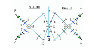 Optical computing - Realization of a photonic controlled-NOT gate for use in quantum computing
