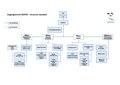 Organigramme permanent du GEPOG.pdf