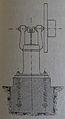Ottův slovník naučný - obrázek č. 3197.JPG