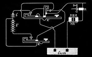 PSM V09 D095 Electrical layout of telegraph equipment.jpg