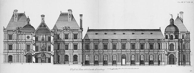Palais Du Luxembourg Wikipedia