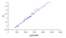 Electronegativity Wikipedia