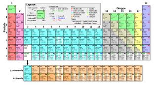 New periodic table auf deutsch periodic auf deutsch table 1500 pixel mime dateigre 975 originaldatei urtaz Choice Image