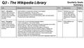 Q3 – CE - The Wikipedia Library.pdf