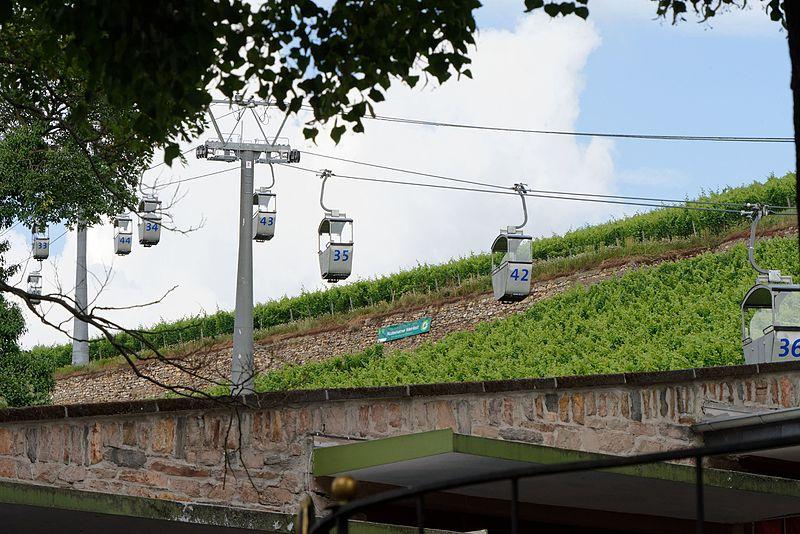 Seilbahn Niederwalddenkmal