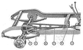 Hotchkiss drive - Rear chassis, possibly of a Napier, with torque reaction taken by a long girder alongside the jointed driveshaft