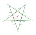 Regular pentagram inscribed circle.png