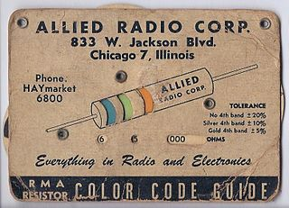 Electronic color code indicator for the values or ratings of electronic components, very commonly for resistors