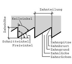 Sägeblatt.png