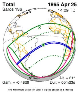 Solar eclipse of April 25, 1865