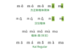 Sample Chinese Pinyin fonts.png
