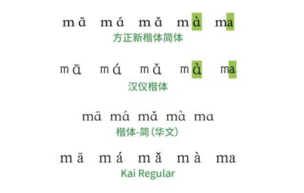 Tips Mudah Belajar Bahasa Mandarin Untuk Pemula