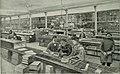 Scribner's magazine (1887) (14595560027).jpg