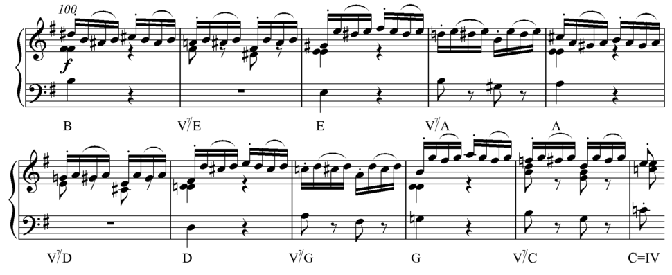 Sequential modulation through the circle of fifths in Haydn, Quartet Op. 3, No. 3, IV