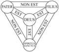 Shield-Trinity-Scutum-Fidei-basic.png