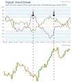Signal-trendbreak.png