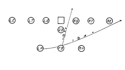 Football Reverse Play Diagram http://en.wikisource.org/wiki/Football_for_Player_and_Spectator/Chapter_12