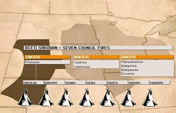 Sioux social structure council fires