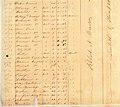 Slave Manifest of the Katherine Jackson (4).jpg