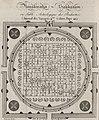 Table astrologique des Brahmin (34459321051).jpg