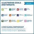 The 12 goals to end poverty by 2030 (8894038937).jpg