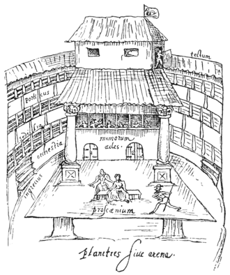 A 1596 sketch of a performance in progress on the thrust stage of The Swan, a typical Elizabethan open-roof playhouse. The Swan cropped.png