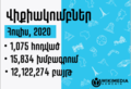 The results of the WikiClubs of Armenia in July 2020, hy.png