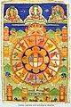 Tibetan calendar.jpg