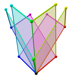 Tree of weak orderings in concertina cube 372.png