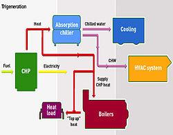 Tr 243 Jgeneracja Wikipedia Wolna Encyklopedia