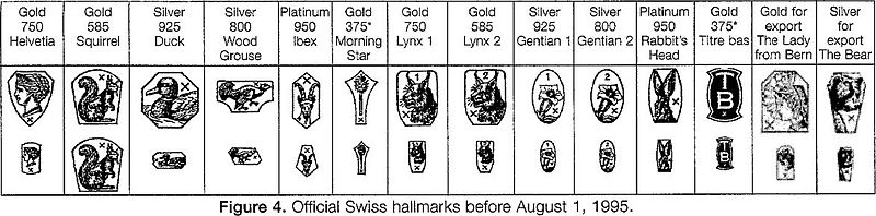 Official Swiss hallmarks before August 1, 1995