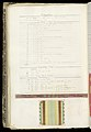Weaver's Thesis Book (France), 1893 (CH 18418311-11).jpg