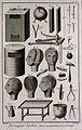 Wig-making equipment. Engraving by R. Bénard after J.R. Luco Wellcome V0019608ER.jpg