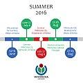 Wikimedia Armenia Timeline Summer 2016.jpg
